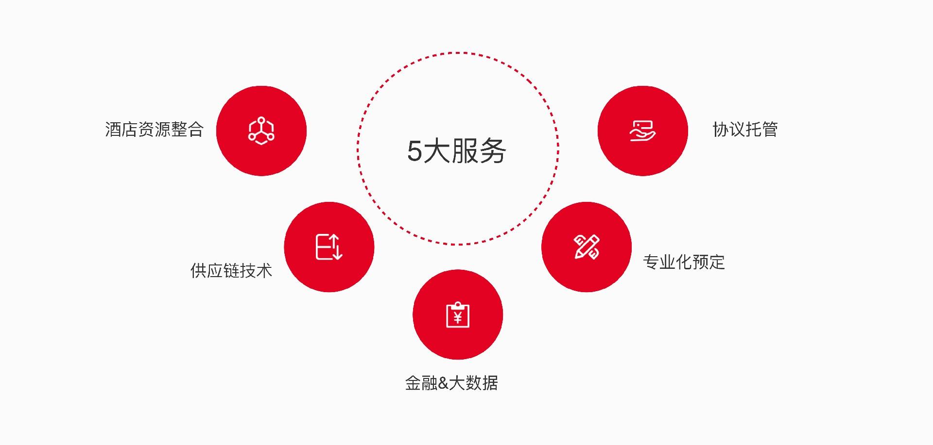 5大解决方案.jpg